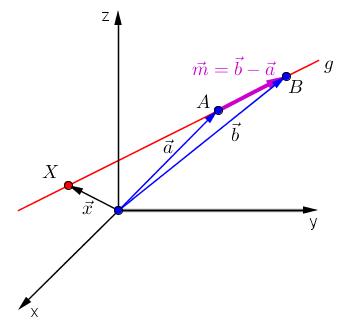 Vektorielle Zwei-Punkte-Gleichung einer Geraden