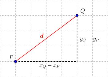 Abstand zweier Punkte in der Ebene