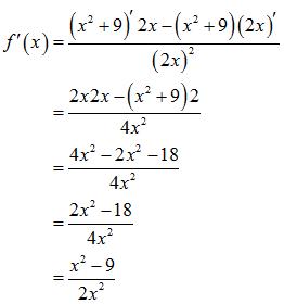 Erste Ableitung von f(x)