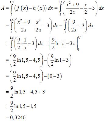 Bestimmtes Integral von f von x minus h_1 von x dx über 1 bis 1,5