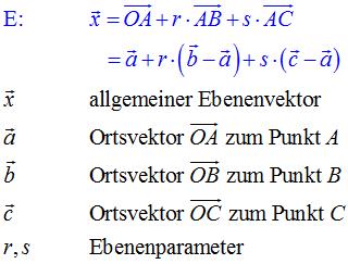 Drei Punkte Gleichung einer Ebene