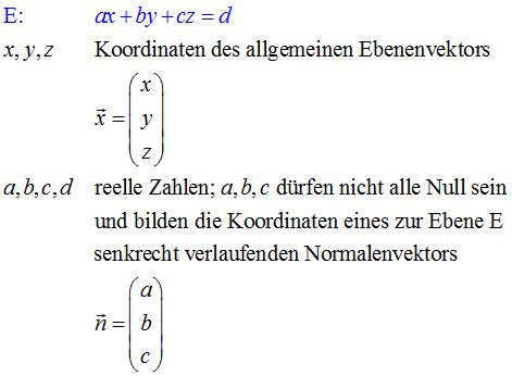 Koordinatengleichung Ebene