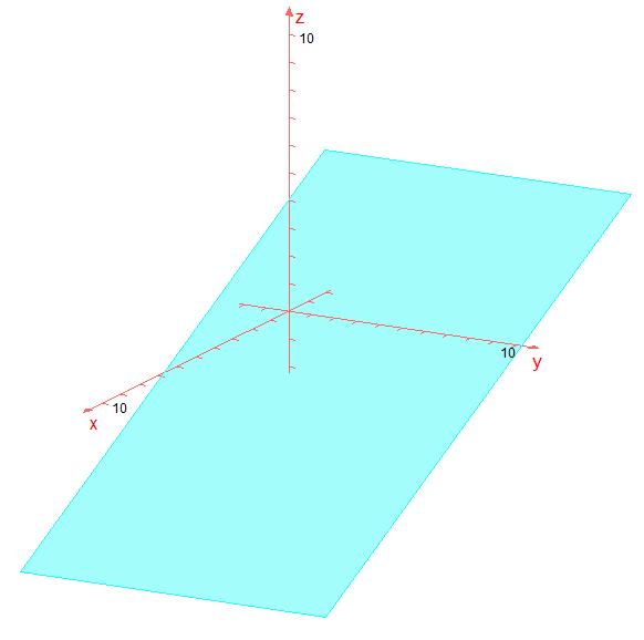 Ebene in 3D