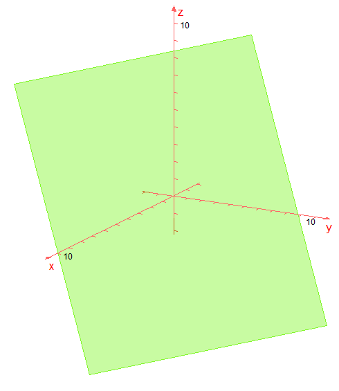 Koordinatengleichung in Parametergleichung 06
