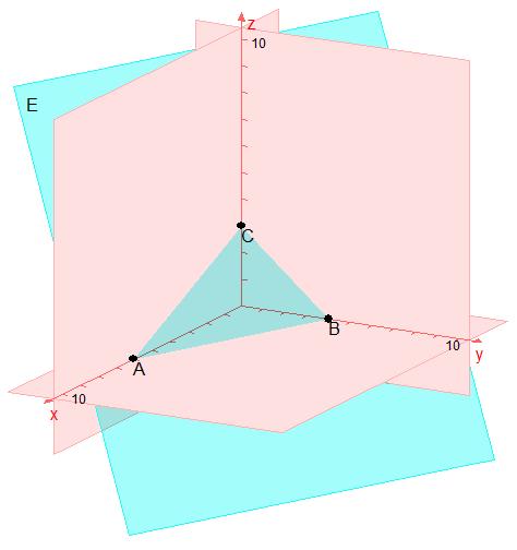 Koordinatengleichung und Achsenabschnittspunkte