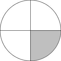 Kreis Ein Viertel