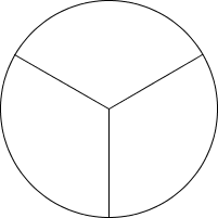 Kreis für Drittel