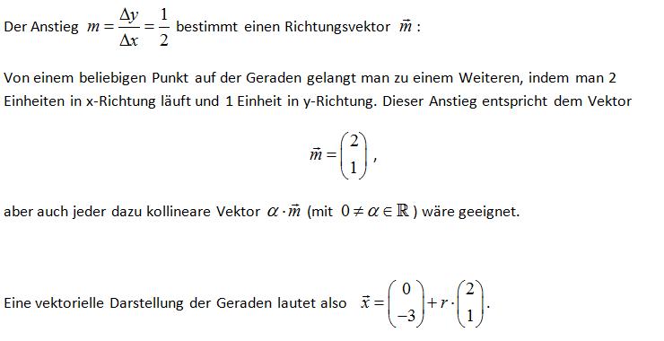 Lineare Funktionsgleichung und vektorielle Geradengleichung