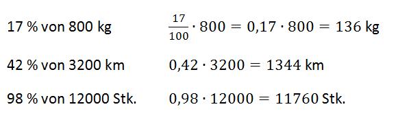 Prozentwert berechnen - Aufgaben und Lösungen