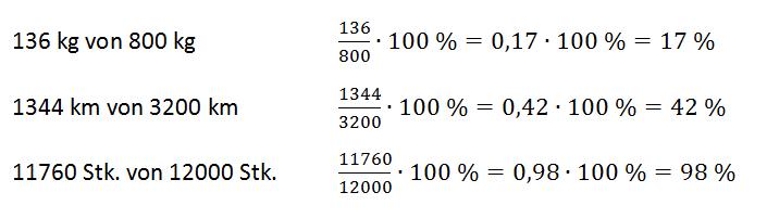 Prozentsatz berechnen – Aufgaben und Lösungen