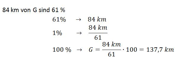 Grundwert berechnen – Aufgaben und Lösungen