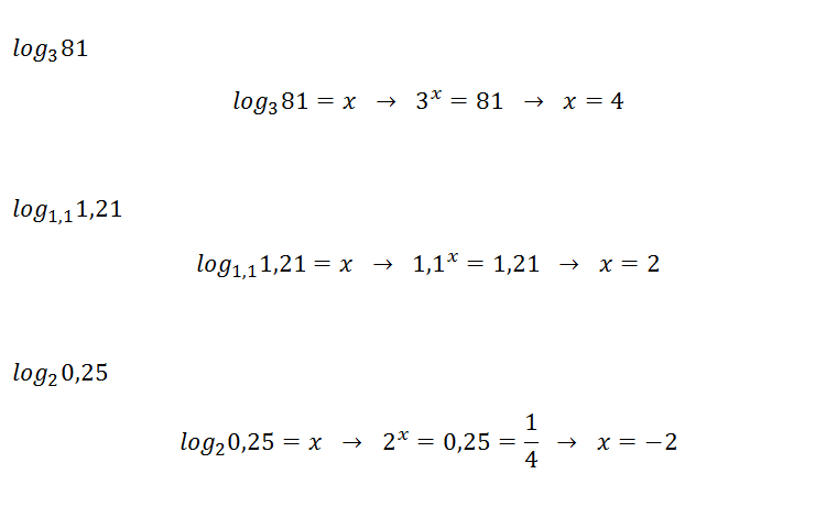Logarithmen ohne Taschenrechner berechnen