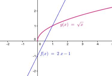 Abbildung Beispiel 2