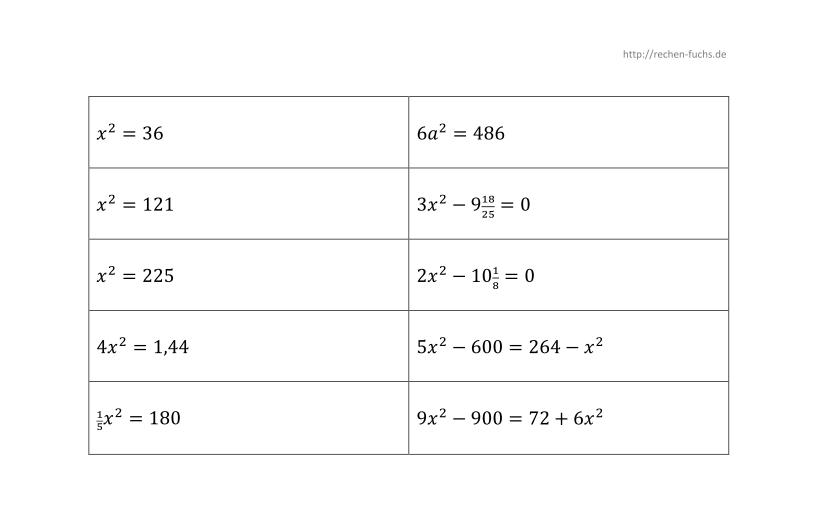 Quadratische Gleichungen lösen