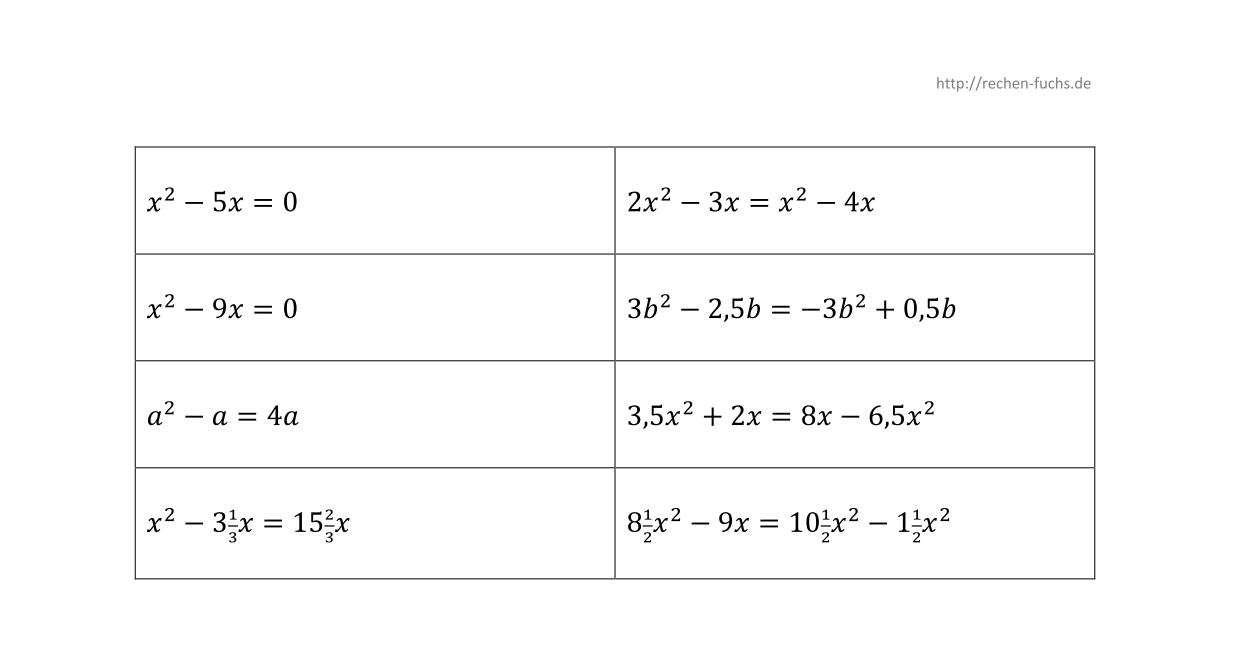 Quadratische Gleichungen lösen 2