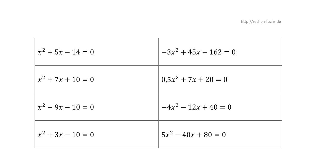 Quadratische Gleichungen lösen 3