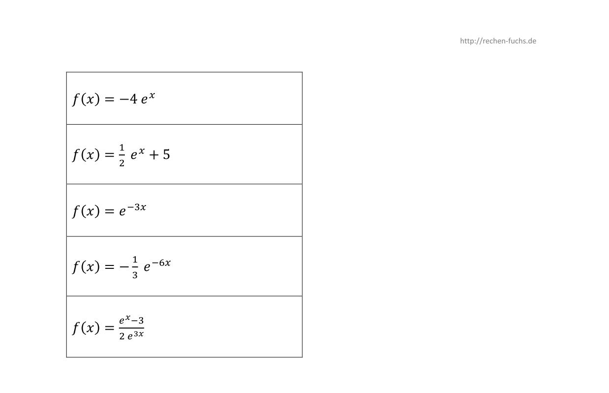 Ableitungen mit e-Funktion bilden
